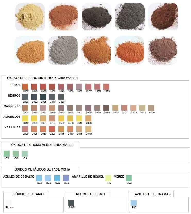 pigmentos para cemento exterior