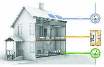 curso mit edificios sostenibles