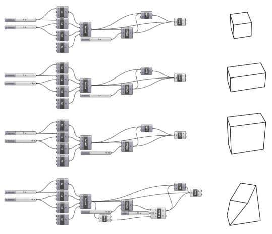 ejemplo de diseño paramétrico
