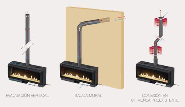 instalación chimeneas gas salida humos