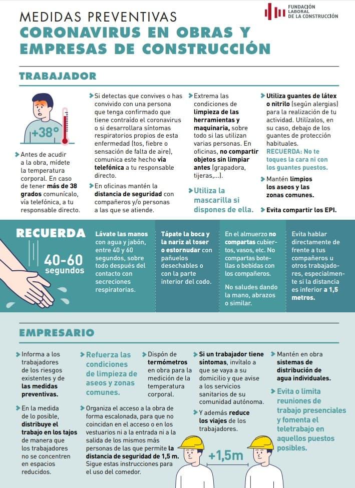infografía prevención coronavirus cubiertas