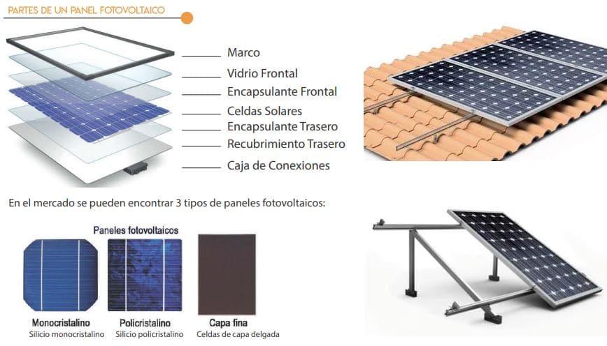 partes de un panel fotovoltaico