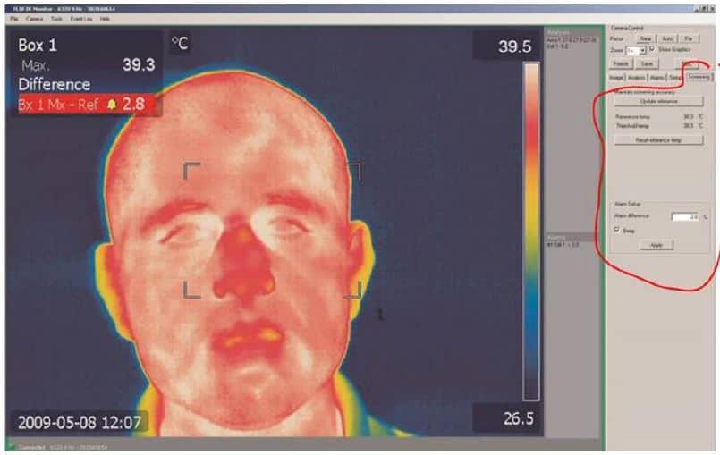 termografía infrarroja en personas