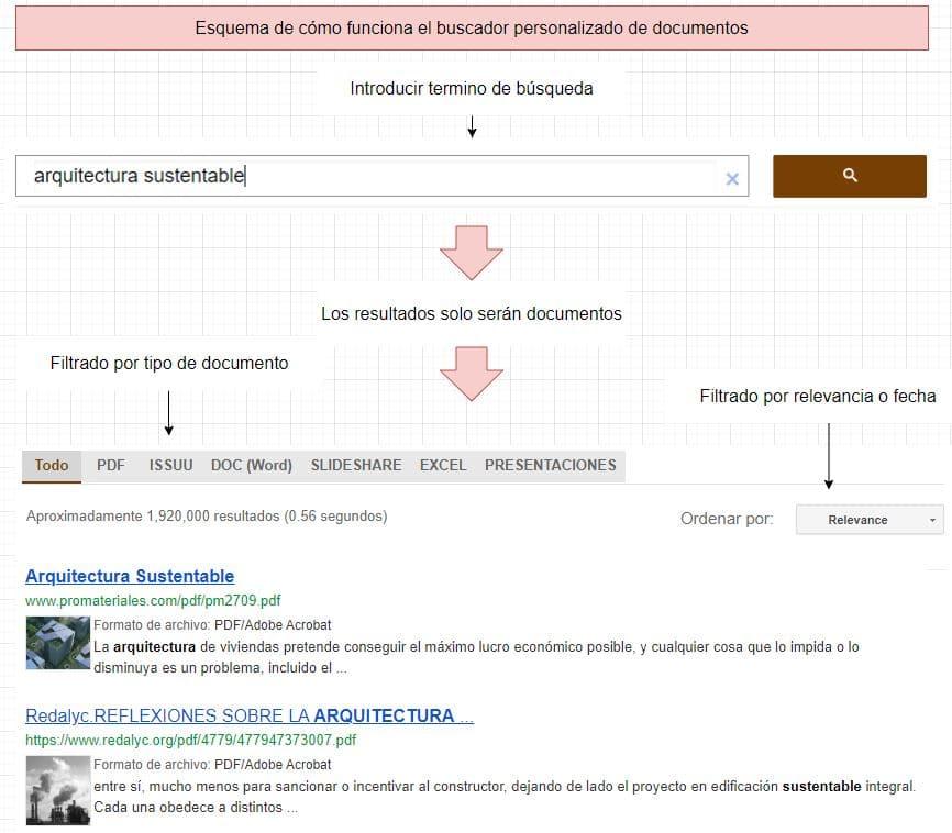 cómo funciona el buscador documentos y libros