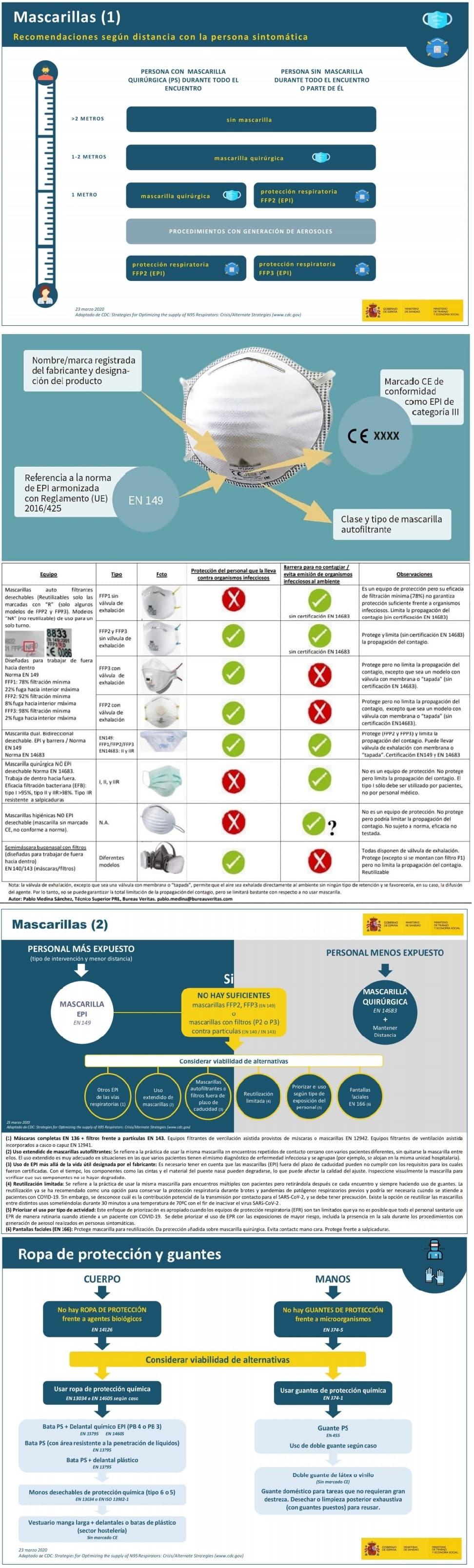 infografia protecciones coronavirus covid19