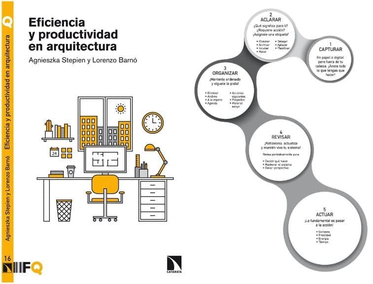 libro eficiencia y productividad en arquitectura