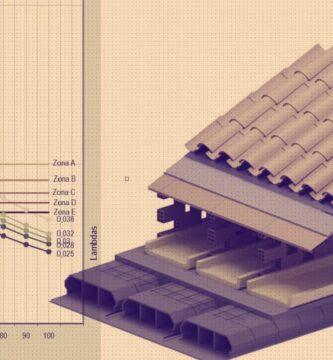 rehabilitar fachadas cubiertas y particiones