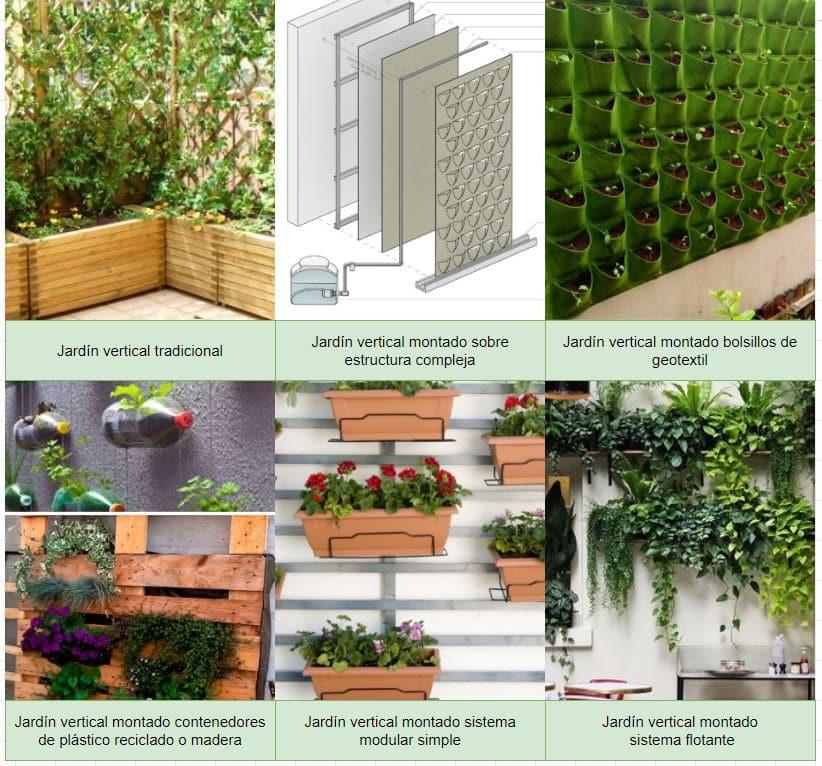 tipos jardines verticales y sistemas de montaje