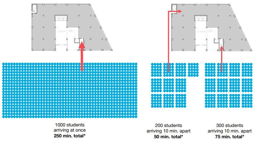 distribución espacio entrada escuelas covid19