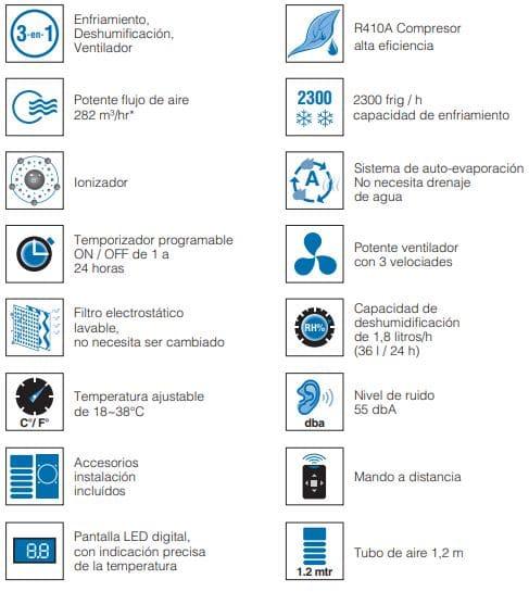 Especificaciones técnicas de un equipo de enfriamiento