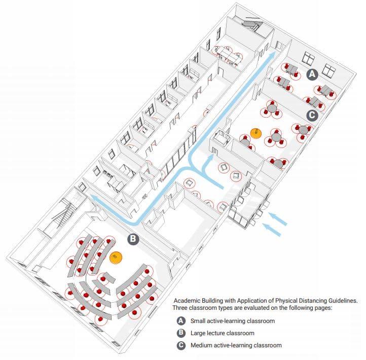 espacios comunes universidad covid19