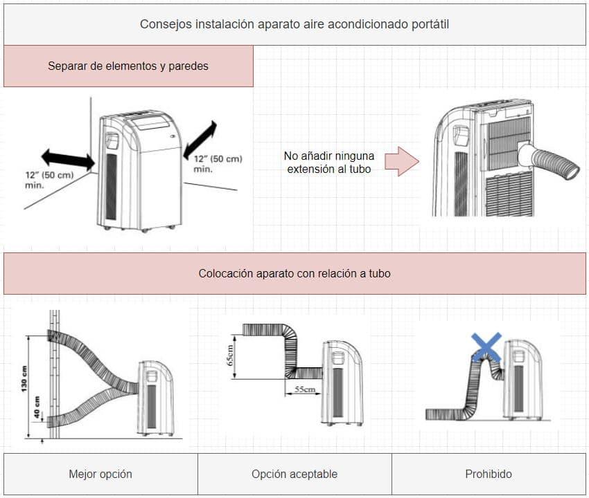 instalación del aire acondicionados portátiles