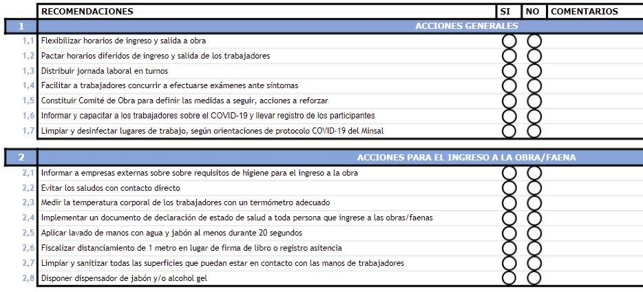 lista verificación protocolo actuación obras de construcción