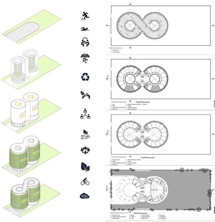 planos escuela educativa verde y ecológica