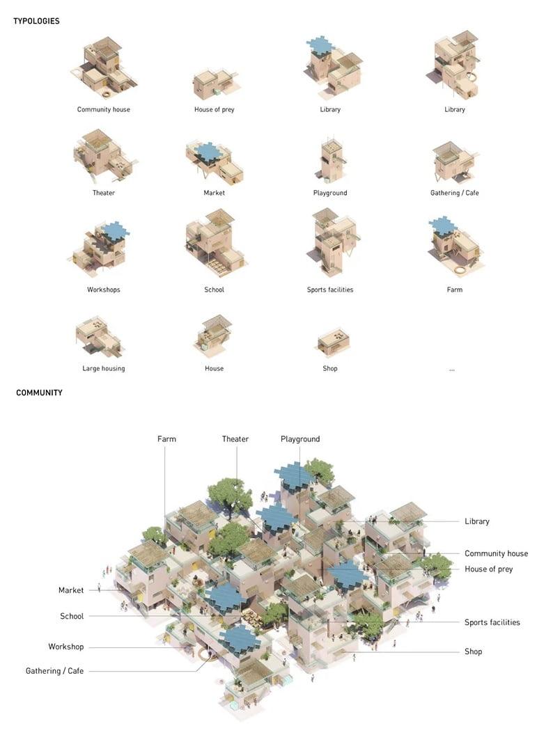 tipos casas plástico reciclado