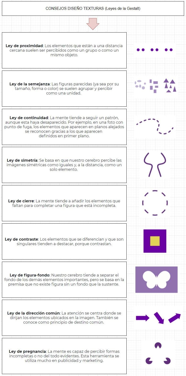 consejos para diseño de texturas