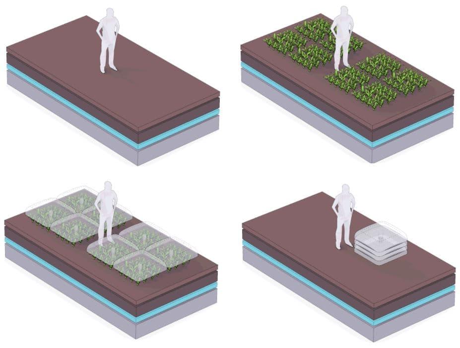 agricultura modular