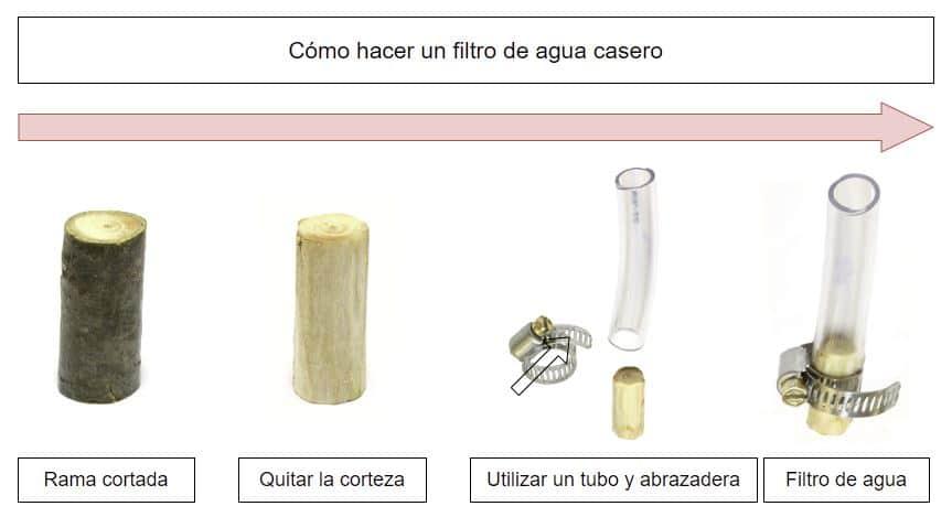 cómo hace filtro agua casero