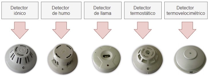 modelos de detectores de incendios
