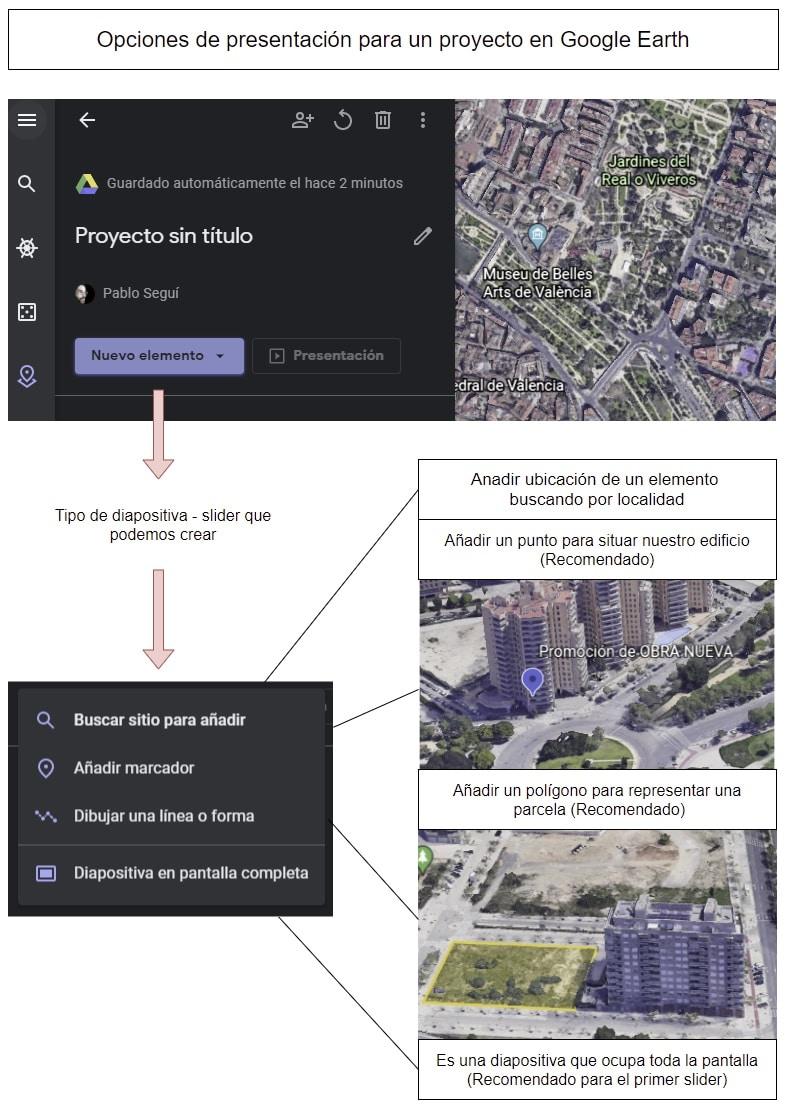 características presentación google earth