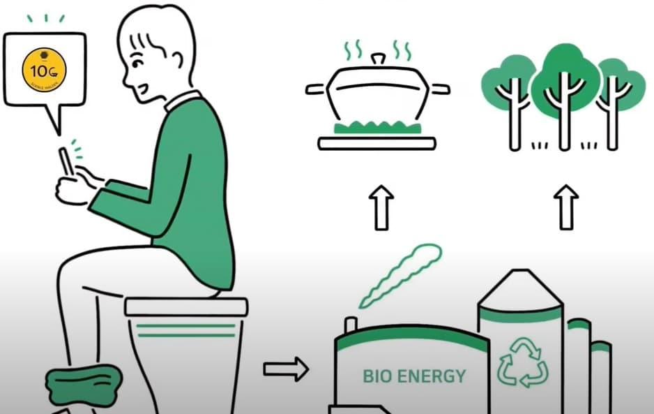 inodoros ecológicos que generan energía